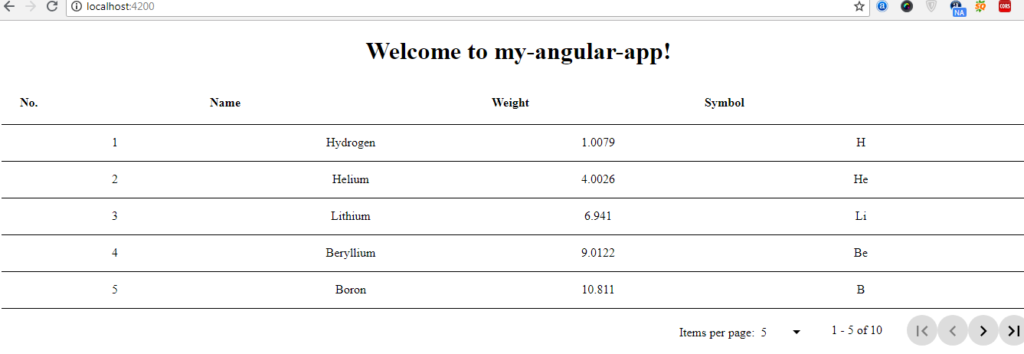 angular-material-datatables-with-pagination