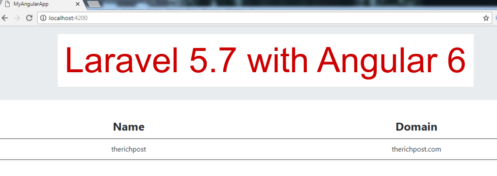 Laravel 5.7 with Angular 6