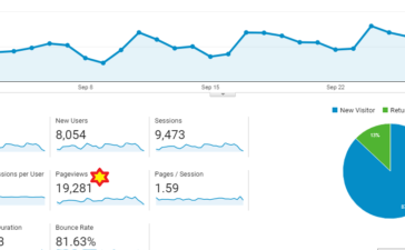 September Month Analytics Report