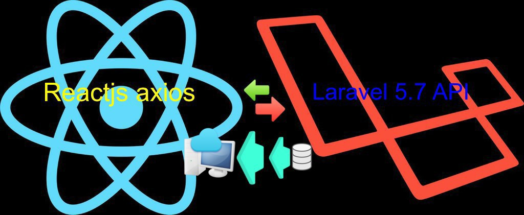 laravel 5 7 API call with ReactJs Axios Get Request