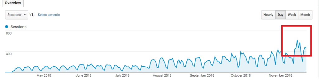 first_year_of_blogging