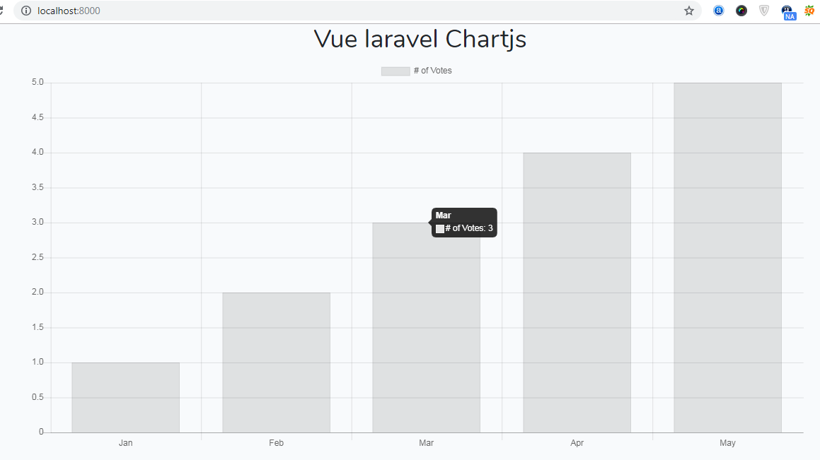 Vue Laravel Chart js with Dynamic Data