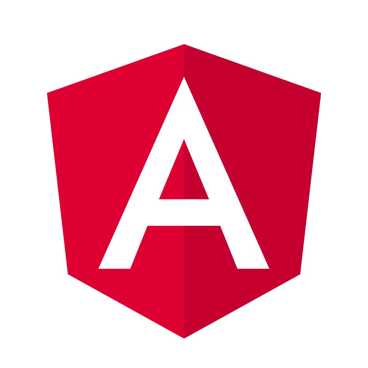 Angular 8 chartjs working example