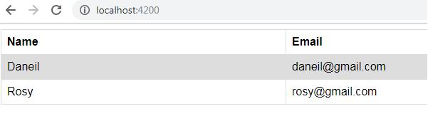 phpmysql data in angular 8