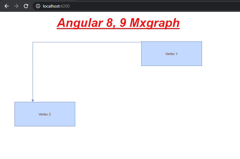 Angular 8 Mxgraph working example