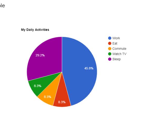 angular 8 google charts