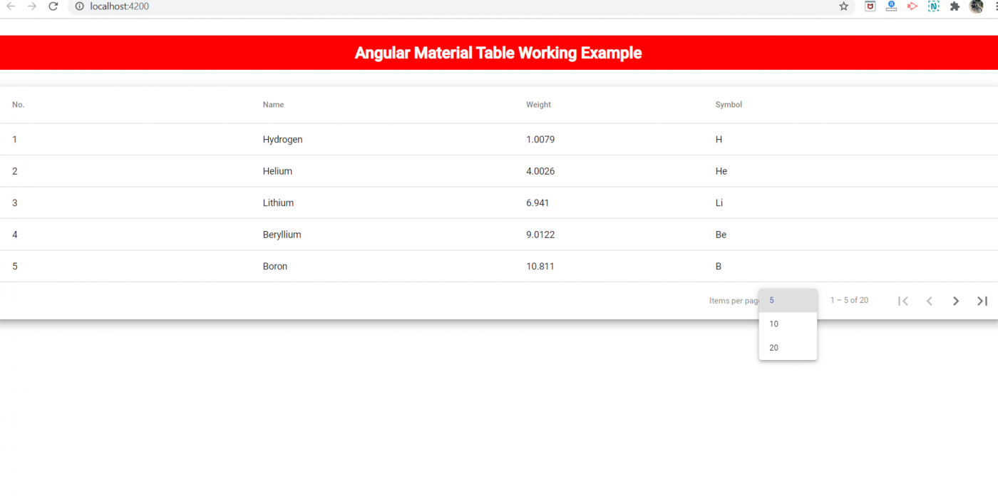 Angular 10 material table with sorting pagination working example