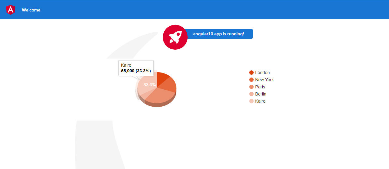 angular 10 google charts with php data