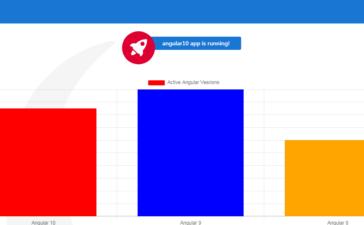 angular-chartjs-working-example