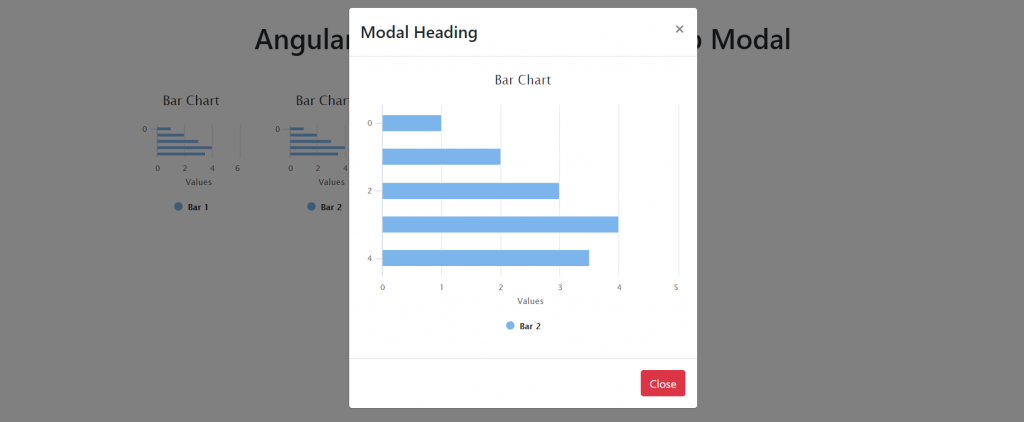 Angular highcharts in bootstrap modal