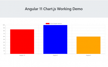 Angular 11 Chartjs Working Demo