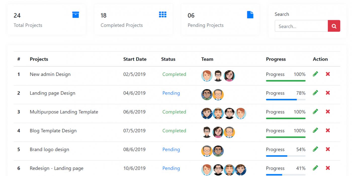 Angular 11 Bootstrap 4 Project Dashboard