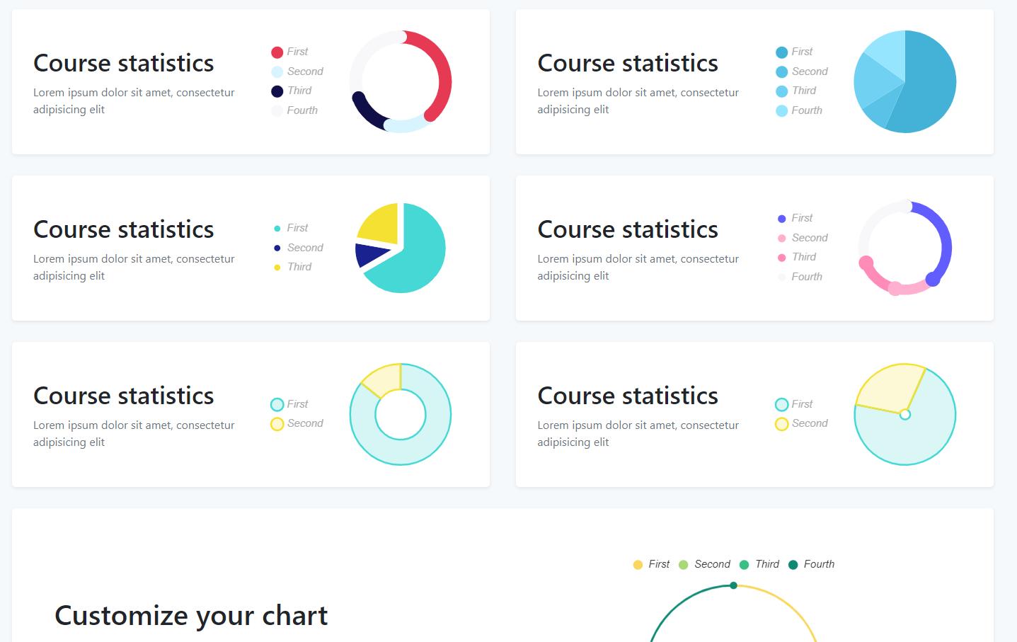 Angular 11 Customize Pie charts Multiple Demos