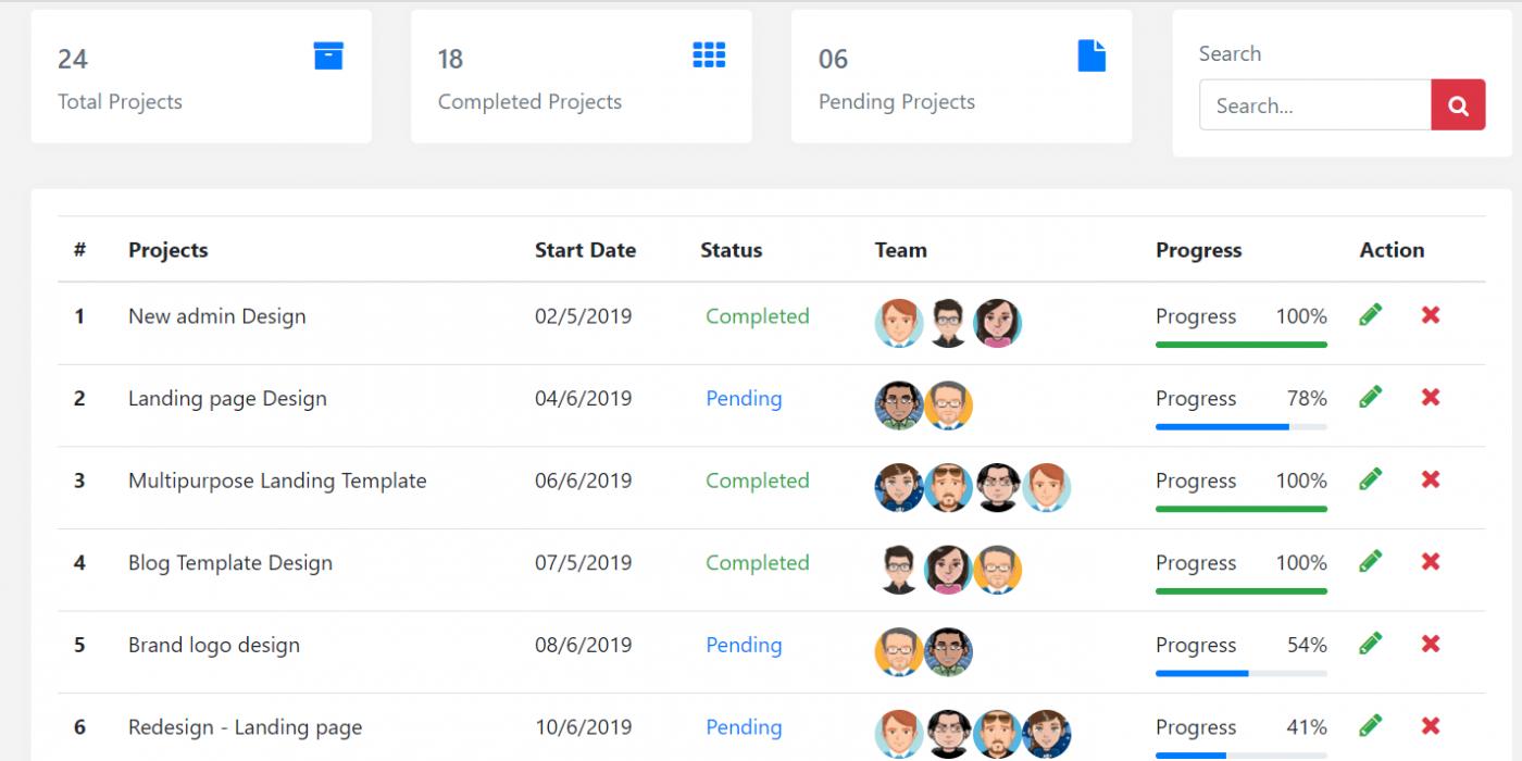 Reactjs Bootstrap 4 Project Dashboard