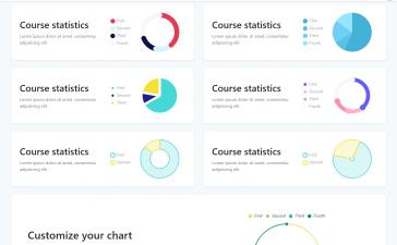 Reactjs Customize Pie charts Multiple Demos