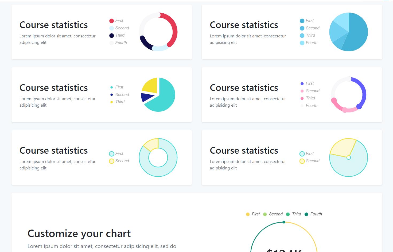 Vuejs Customize Pie charts Multiple Demos