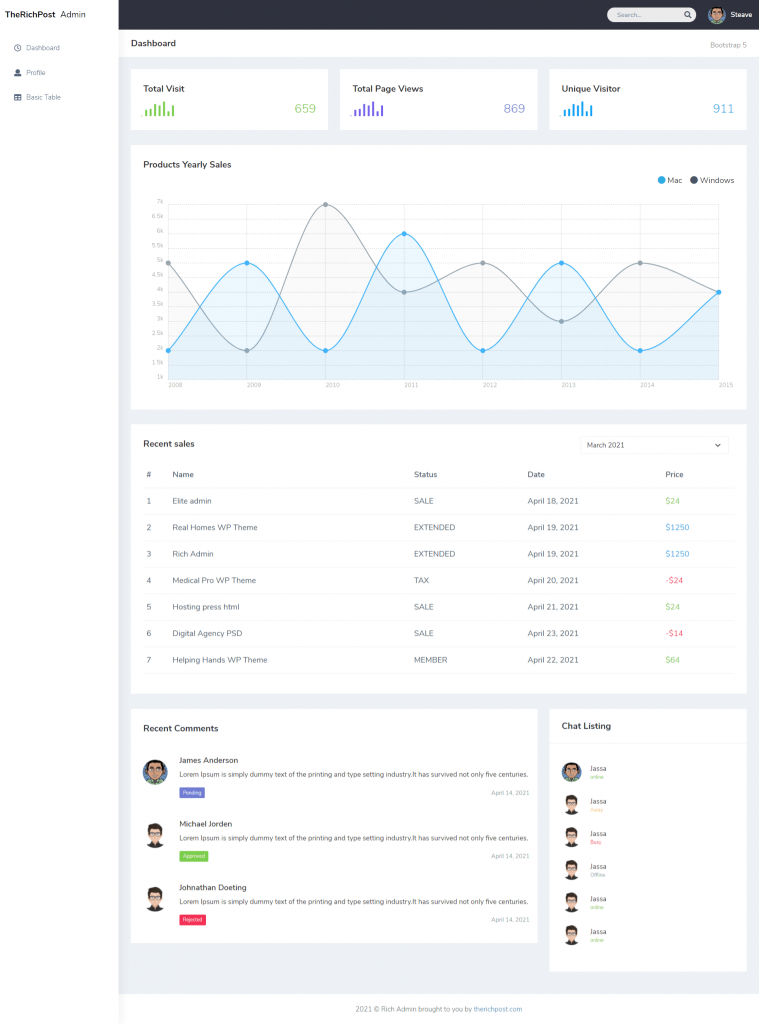 Angular 11 Bootstrap 5 Admin Dashboard Template Free