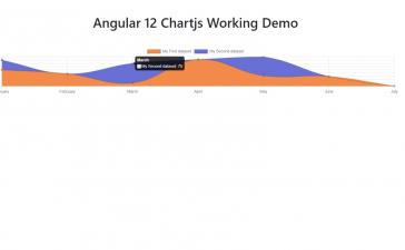 Angular 12 Chartjs Working Demo