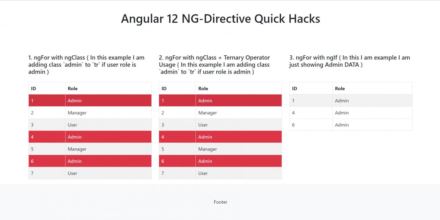 Angular 12 NG Directives Quick Hacks