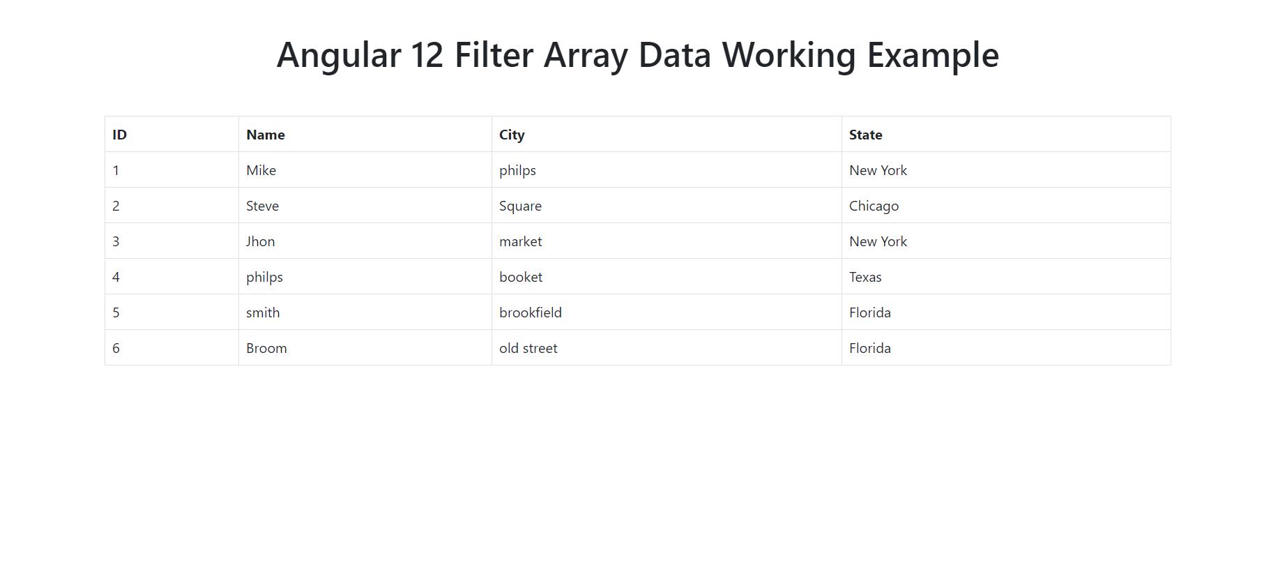 Angular 12 Filter Array Data Working Demo