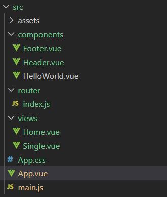 Vue 3 Project Folder Structure