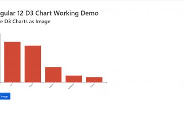 Angular 12 D3 Chart Working Functionality
