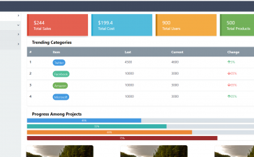 Reactjs Free Admin Dashboard using Tailwind CSS