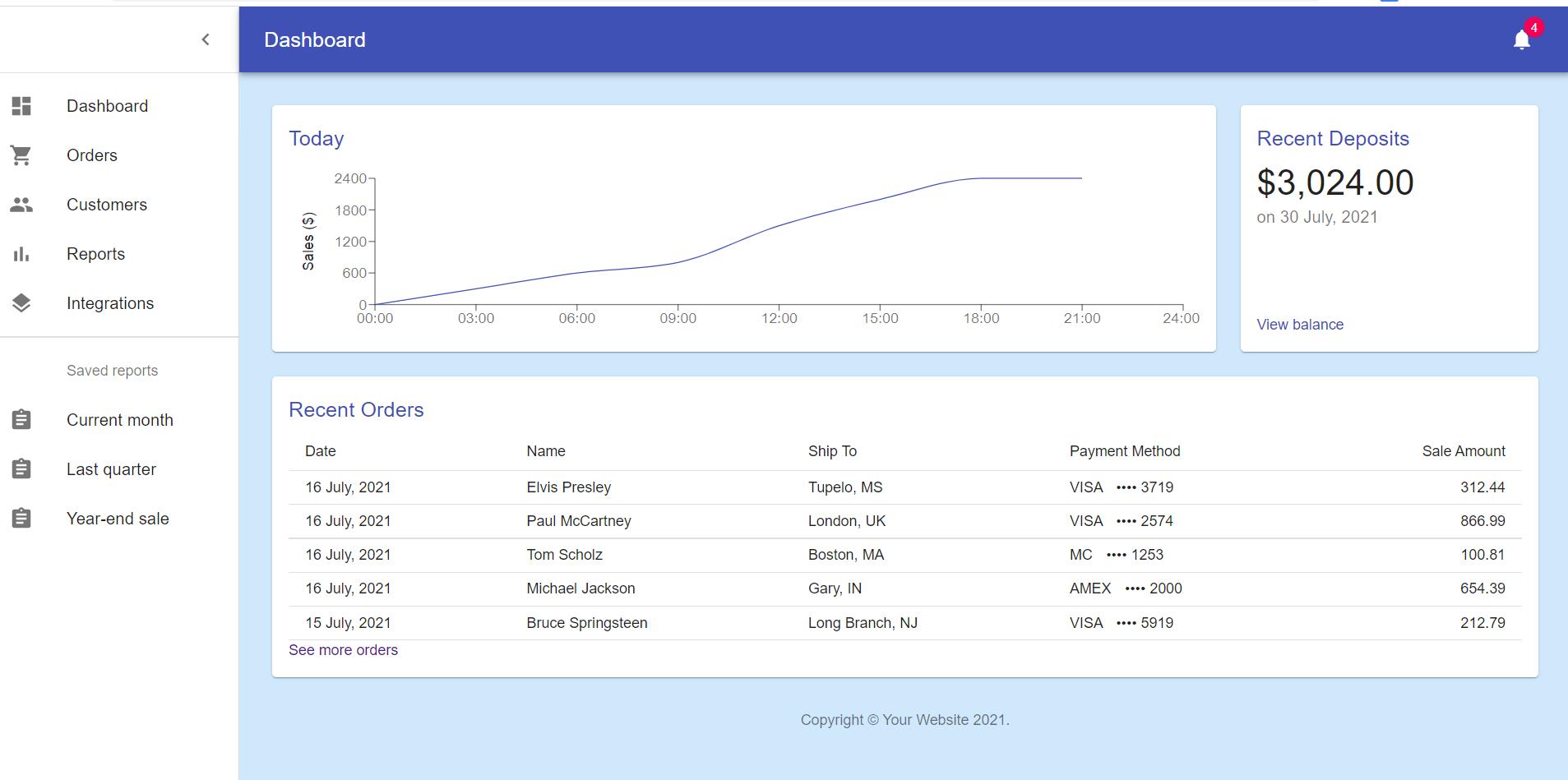 Reactjs Material Admin Dashboard Template Free Download