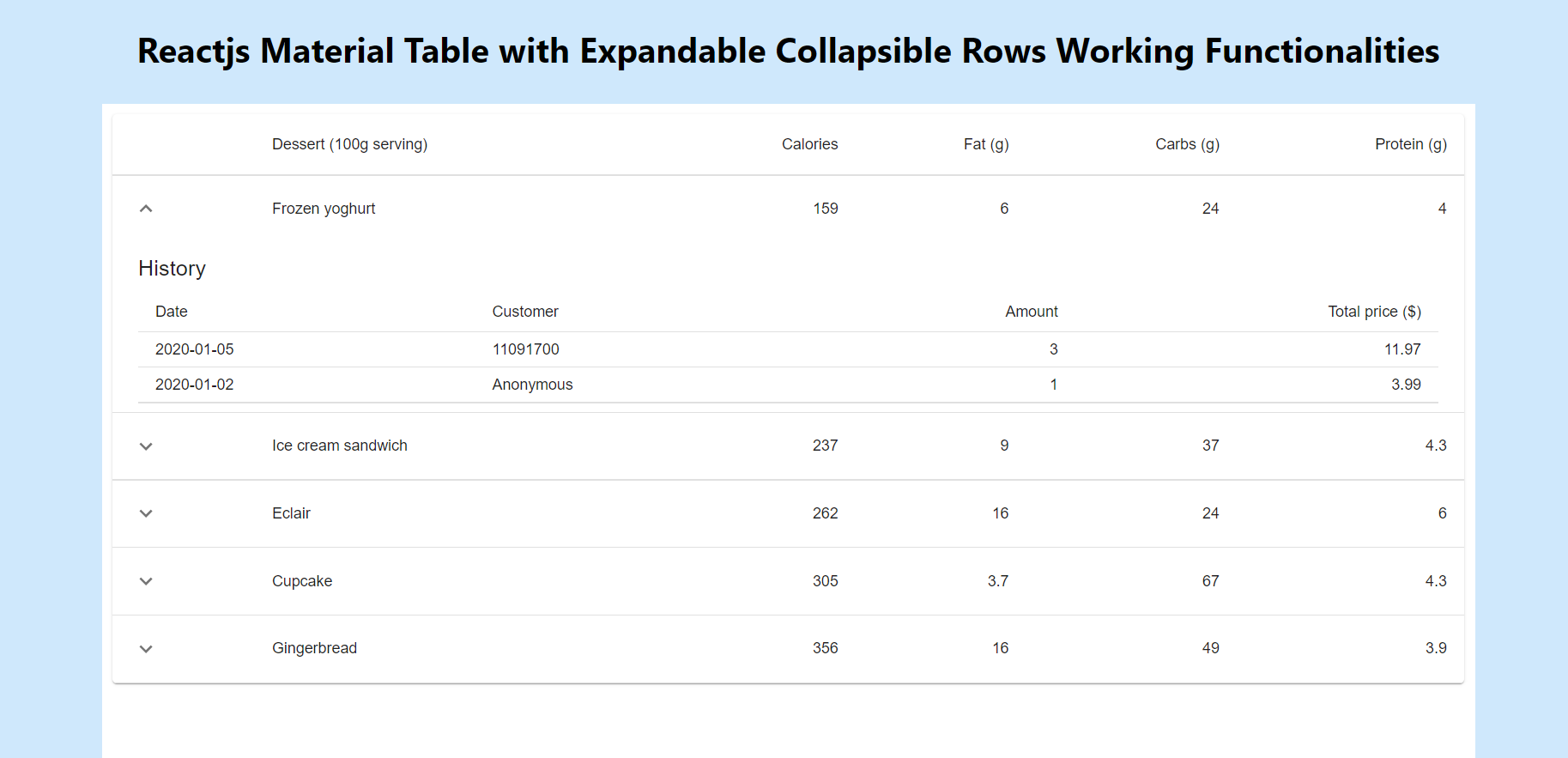 Reactjs Material Table with Expandable Collapsible Rows Working