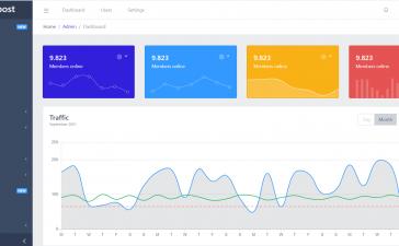 Angular 12 Admin Dashboard Free Download