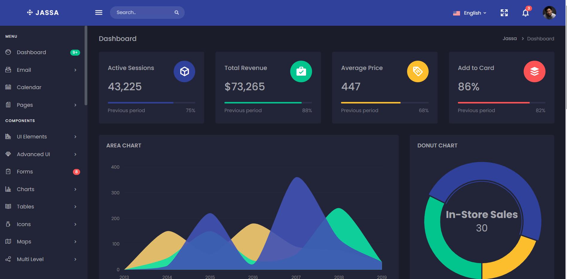 Vue 3 Responsive Admin Dashboard Template Free