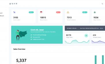 Angular 12 Responsive Admin Dashboard Template Using Tailwind CSS