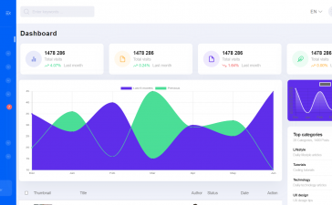 Asp.Net Core 5 Free Responsive Admin Dashboard with Day Night Switch Theme Mode