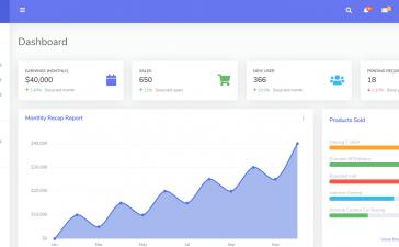 Laravel 8 Free Admin Dashboard Website Responsive Template