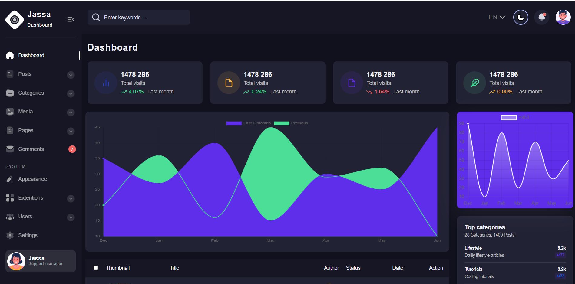 Django Responsive Admin Dashboard Templates
